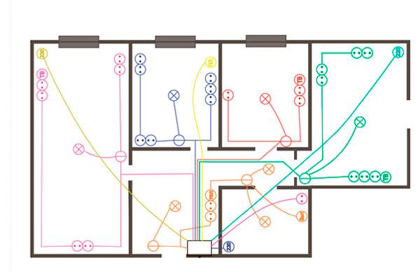 Схема квартиры электрика