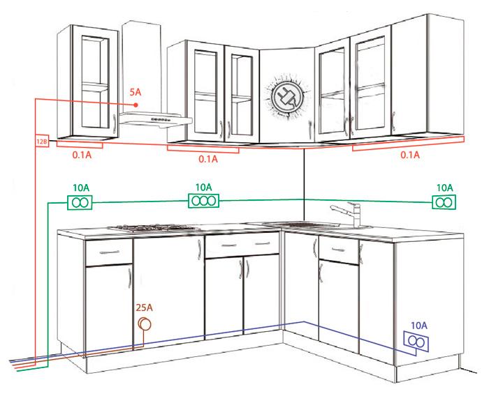 Проводка на кухне